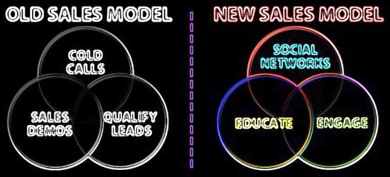 new_sales_model_800